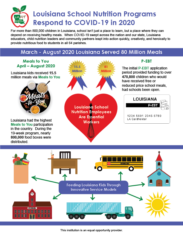 Louisiana School Nutrition Programs Respond to COVID-19 in 2020