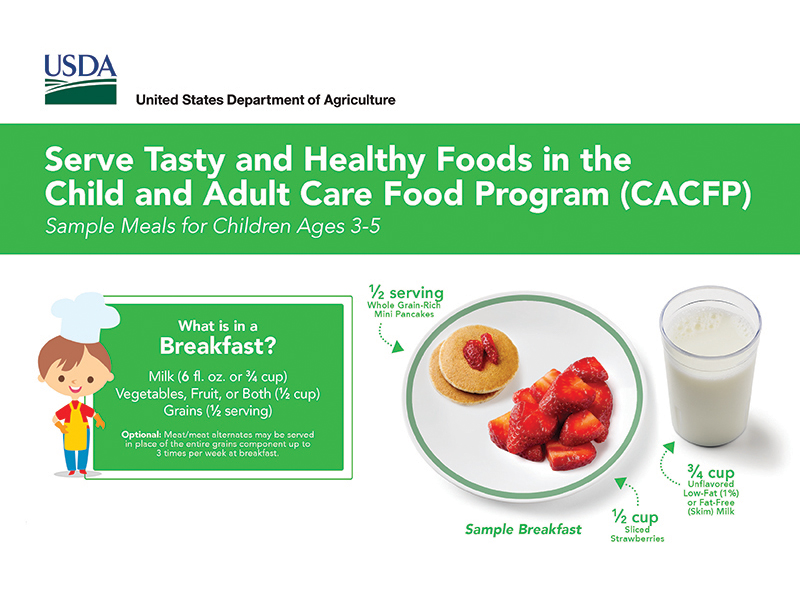 USDA Pre-K CACFP Meal Poster