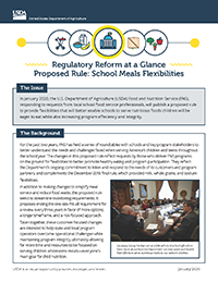 USDA Regulatory Reform at a Glance Proposed Rule: School Meal Flexibilities Icon