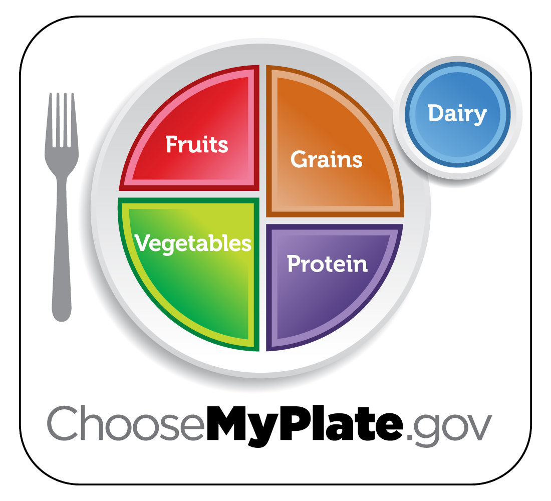 Choose MyPlate Louisiana Logo